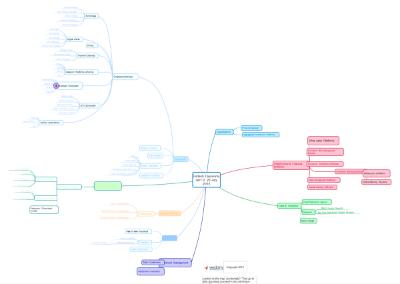Fintech Taxonomy Small Thumbnail